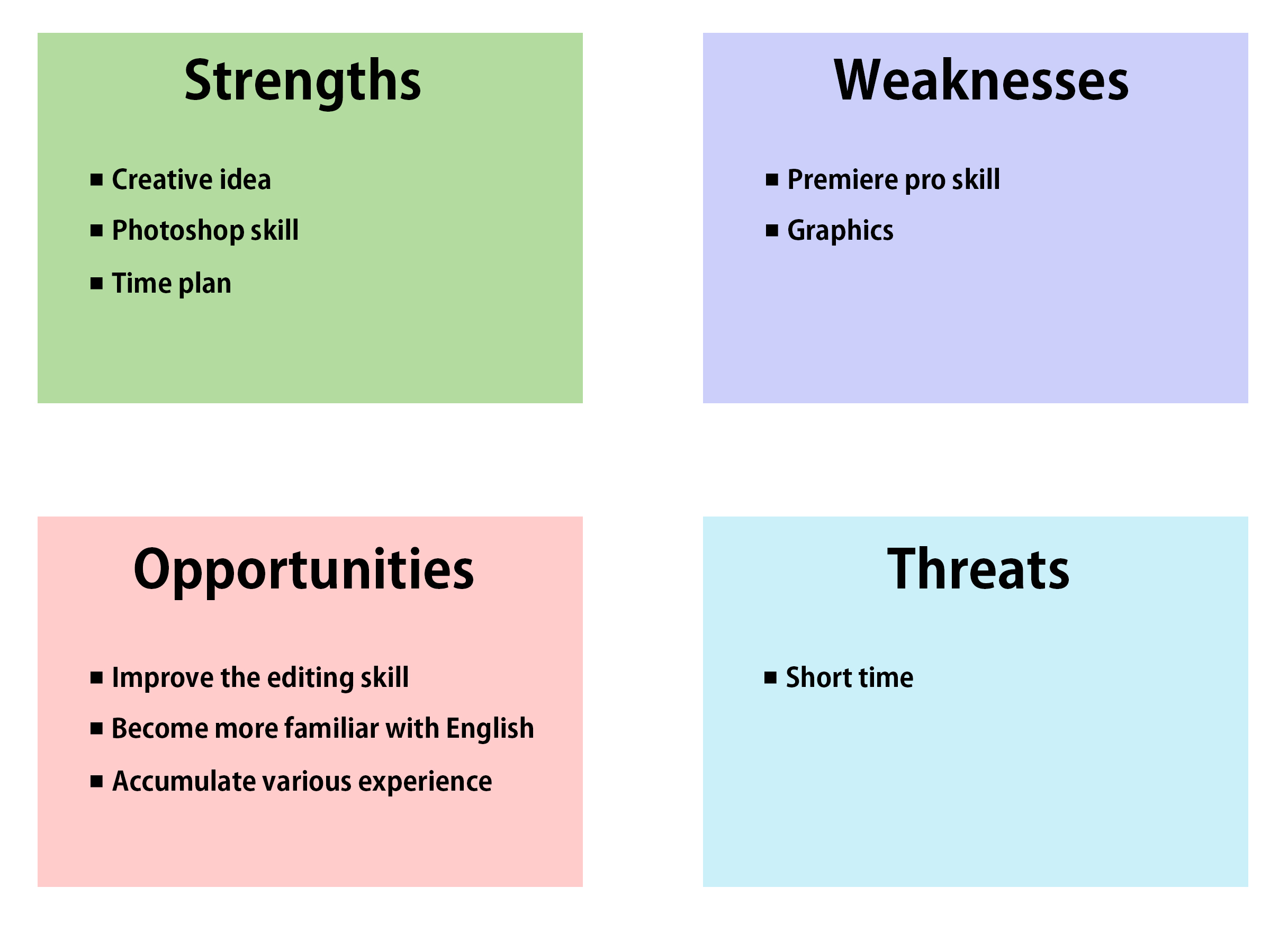 Strengths and Weaknesses of Online Learning